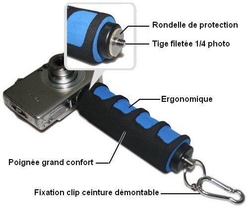 fixation camera embarquee sport main ergonomique